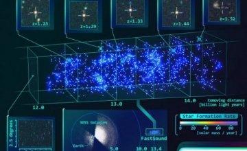 Σπουδαίο επίτευγμα: Δημιουργήθηκε ο μεγαλύτερος 3D χάρτης του διαστήματος – Επιβεβαιώνει την θεωρία της Ειδικής Σχετικότητας