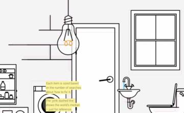 Πώς να ξεβουλώσεις την τουαλέτα και άλλες δημοφιλείς αναζητήσεις!!!