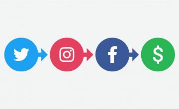 Νέα πολιτική στη διαφήμιση υποψηφίων από τα social media