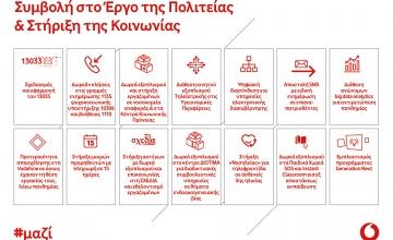 Νέο επενδυτικό πρόγραμμα ύψους 500 εκατ. ευρώ από τη Vodafone Ελλάδας