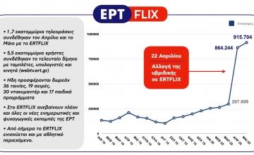 ΕΡΤ: 1,7 εκατομμύρια σπίτια βλέπουν ΕRTFLIX