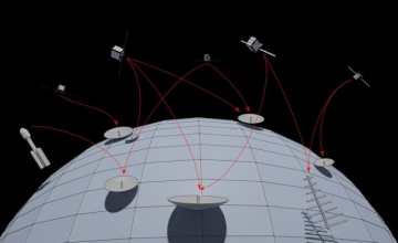TECHin Ελληνική τεχνολογία για την ταυτοποίηση «χαμένων» δορυφόρων